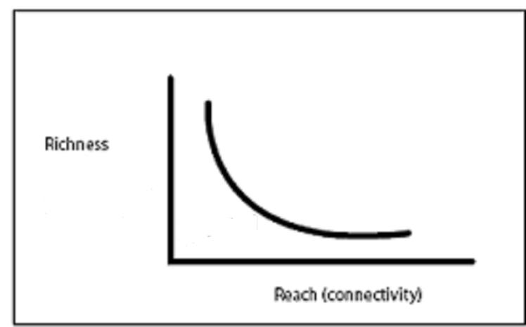econ-chart